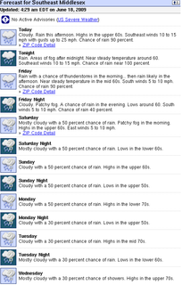 June2009WeatherForecast